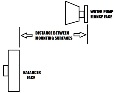 Balancer Face to Water Pump Flange